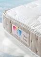 Hibboux Cloud Baby Pocket Yaylı Yatak 60x120 Cm  Renkli